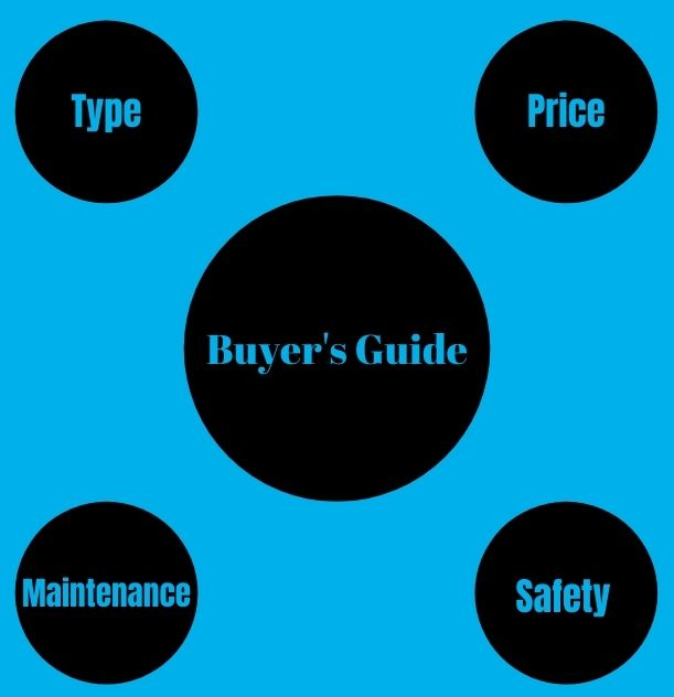 Buyer Guide
